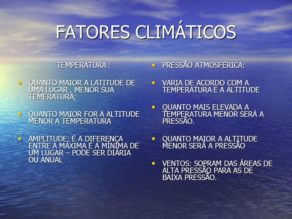 FATORES CLIMÁTICOS TEMPERATURA : TEMPERATURA : QUANTO MAIOR A LATITUDE DE UMA LUGAR, MENOR SUA TEMERATURA; QUANTO MAIOR A LATITUDE DE UMA LUGAR, MENOR