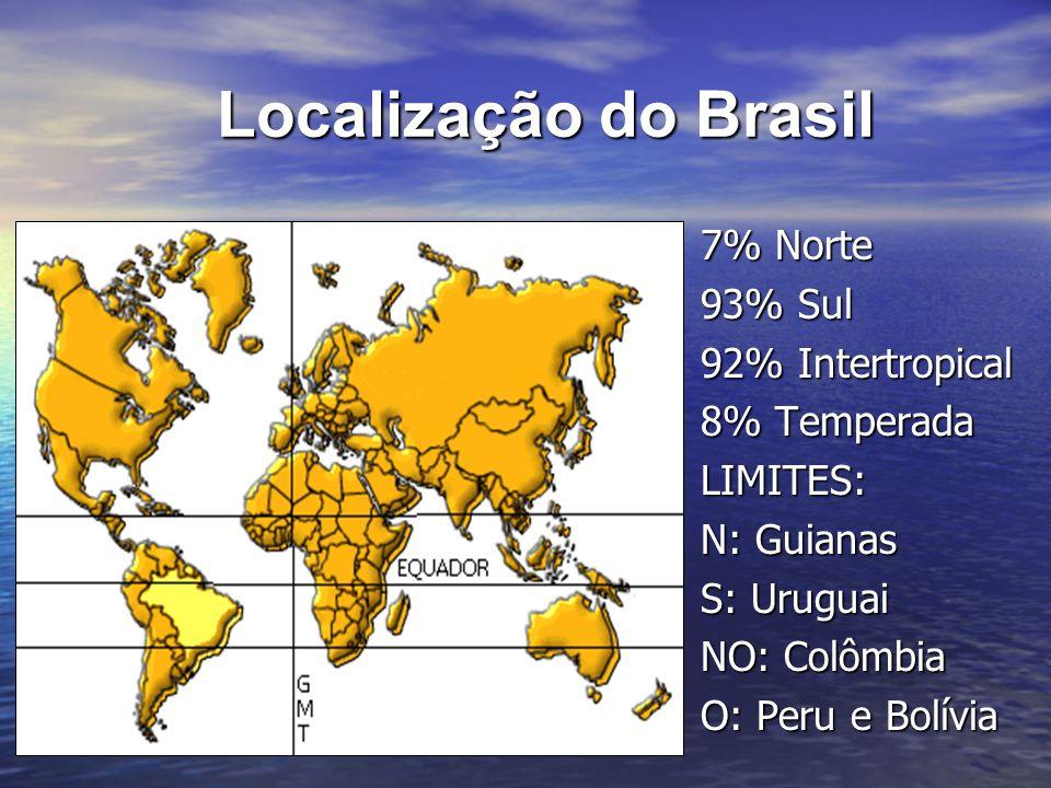 Localização do Brasil 7% Norte 93% Sul 92% Intertropical 8% Temperada LIMITES: N: Guianas S: Uruguai NO: Colômbia O: Peru e Bolívia