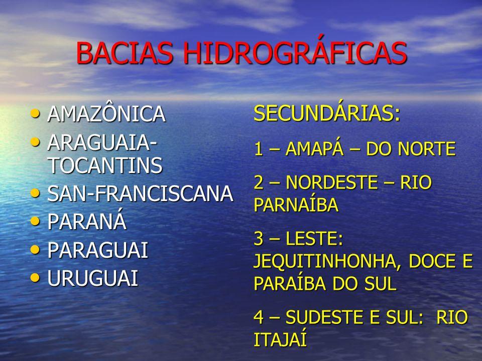 BACIAS HIDROGRÁFICAS AMAZÔNICA AMAZÔNICA ARAGUAIA- TOCANTINS ARAGUAIA- TOCANTINS SAN-FRANCISCANA SAN-FRANCISCANA PARANÁ PARANÁ PARAGUAI PARAGUAI URUGU
