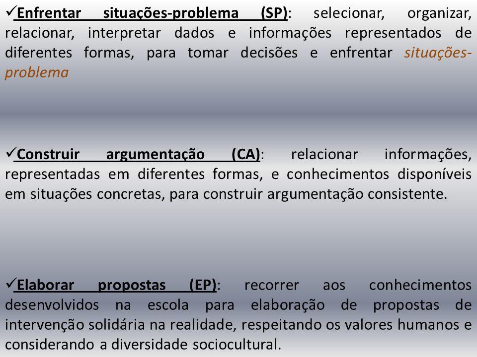 Construir argumentação (CA): relacionar informações, representadas em diferentes formas, e conhecimentos disponíveis em situações concretas, para cons