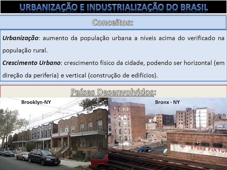 Crescimento ordenado das cidades: respeito ao planejamento urbano. População mais abastada se auto-segregou: construção de subúrbios (condomínios fech