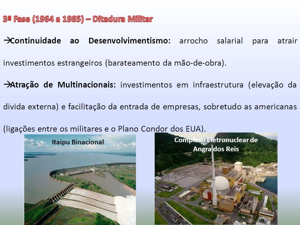 Itaipu Binacional Complexo Eletronuclear de Angra dos Reis