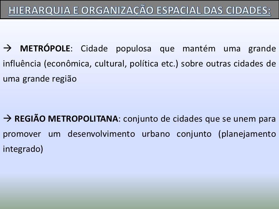 METRÓPOLE: Cidade populosa que mantém uma grande influência (econômica, cultural, política etc.) sobre outras cidades de uma grande região REGIÃO METR