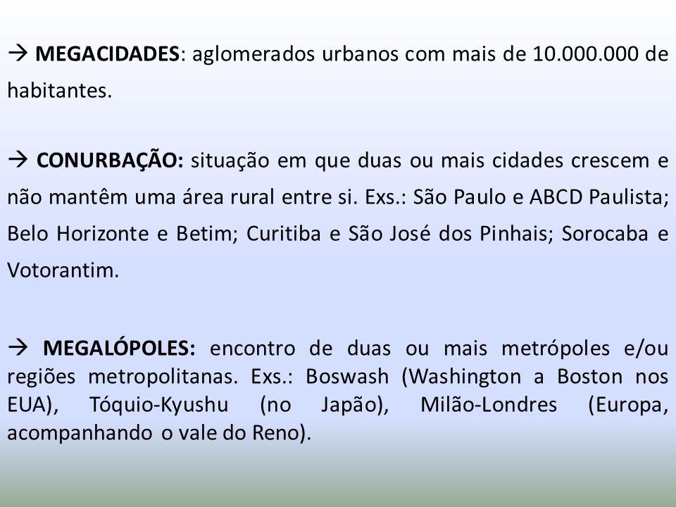 MEGACIDADES: aglomerados urbanos com mais de 10.000.000 de habitantes. CONURBAÇÃO: situação em que duas ou mais cidades crescem e não mantêm uma área