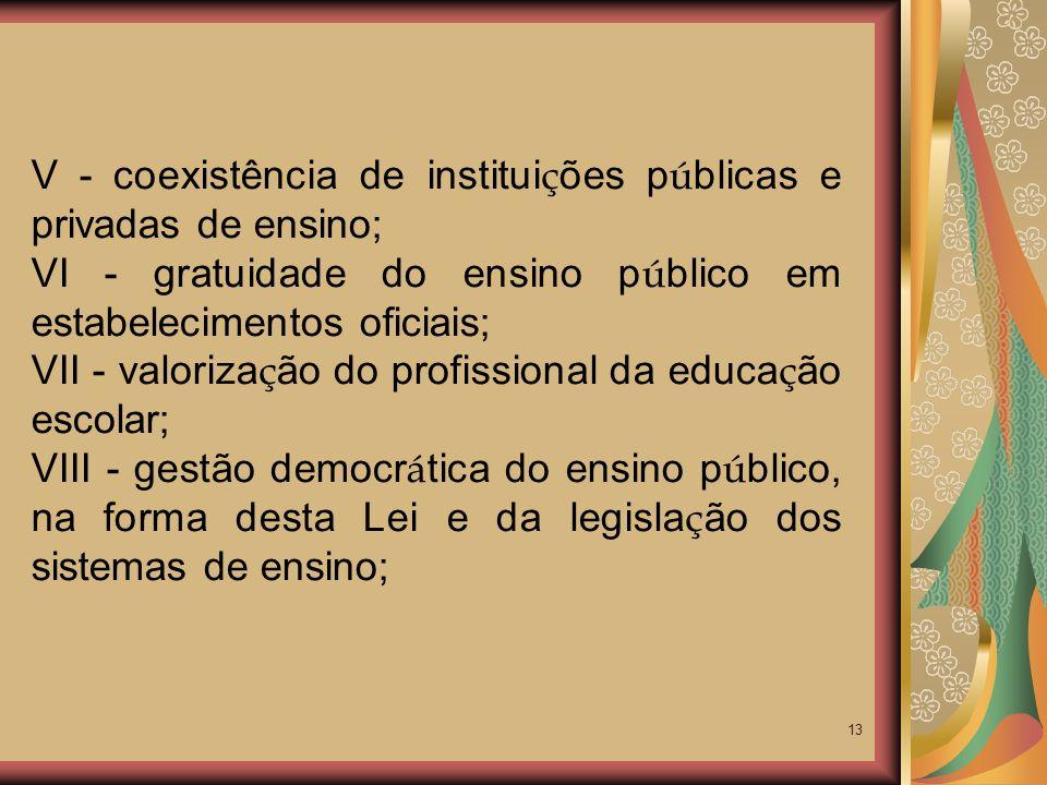 13 V - coexistência de institui ç ões p ú blicas e privadas de ensino; VI - gratuidade do ensino p ú blico em estabelecimentos oficiais; VII - valoriz