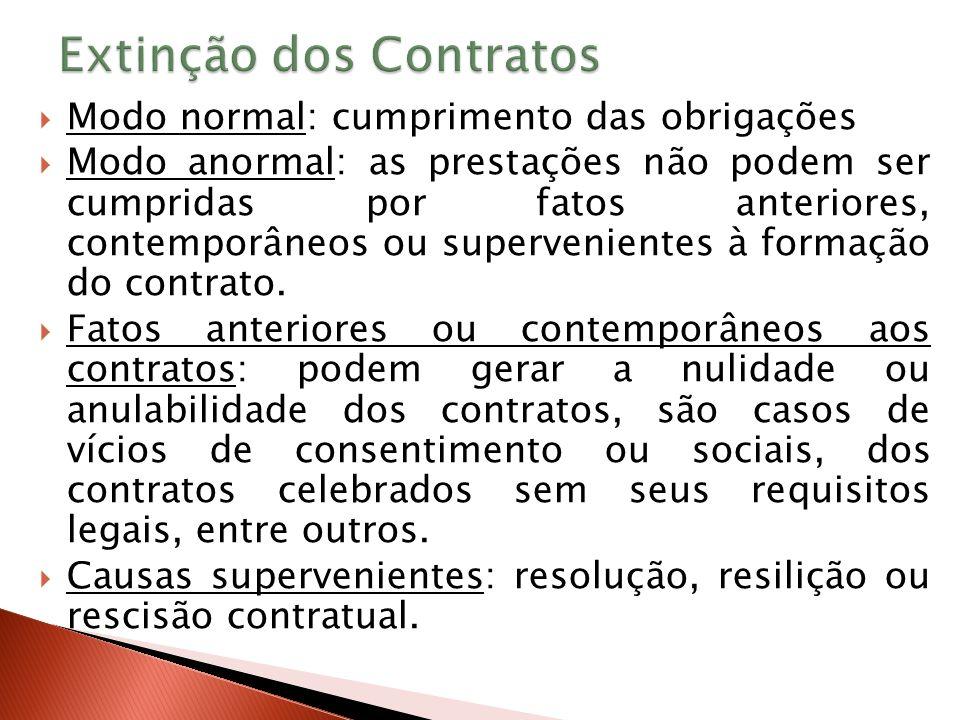 Modo normal: cumprimento das obrigações Modo anormal: as prestações não podem ser cumpridas por fatos anteriores, contemporâneos ou supervenientes à formação do contrato.