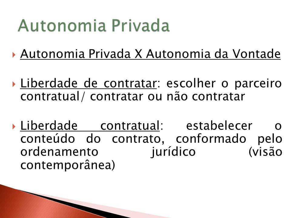 Autonomia Privada X Autonomia da Vontade Liberdade de contratar: escolher o parceiro contratual/ contratar ou não contratar Liberdade contratual: estabelecer o conteúdo do contrato, conformado pelo ordenamento jurídico (visão contemporânea)