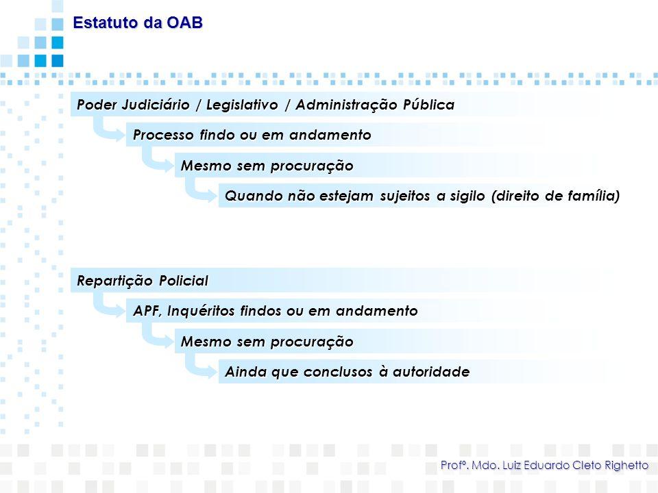 Estatuto da OAB Profº. Mdo. Luiz Eduardo Cleto Righetto Poder Judiciário / Legislativo / Administração Pública Processo findo ou em andamento Mesmo se