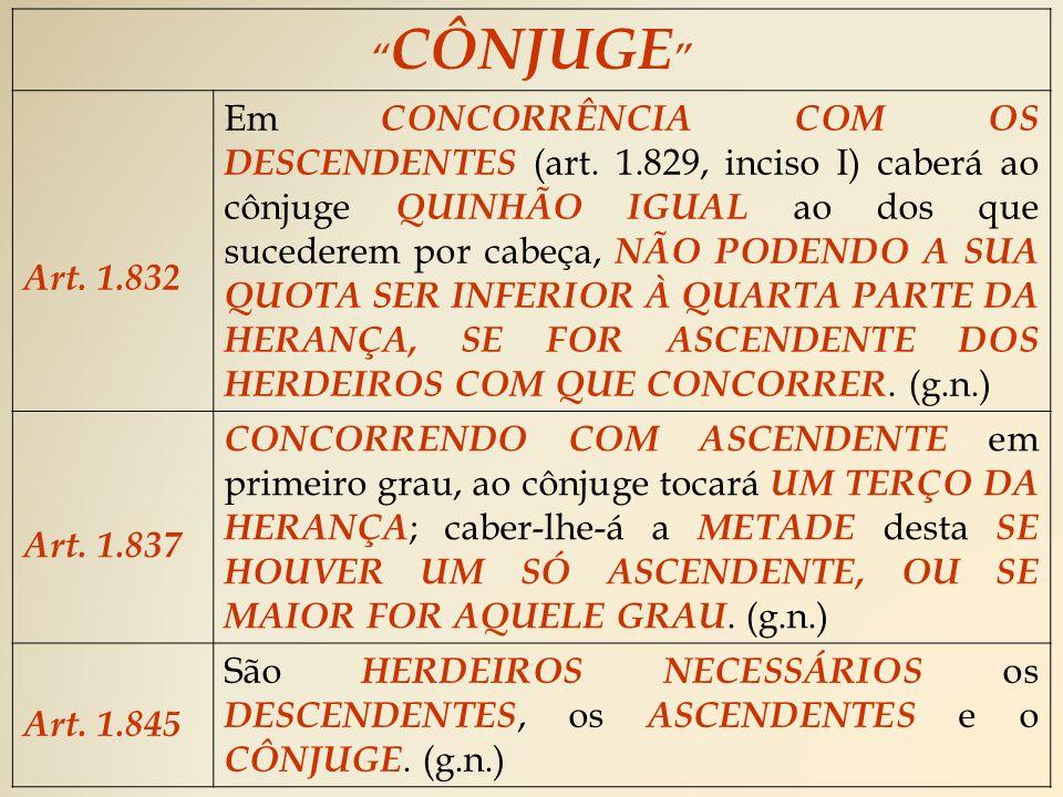 CÔNJUGE Art.1.832 Em CONCORRÊNCIA COM OS DESCENDENTES (art.