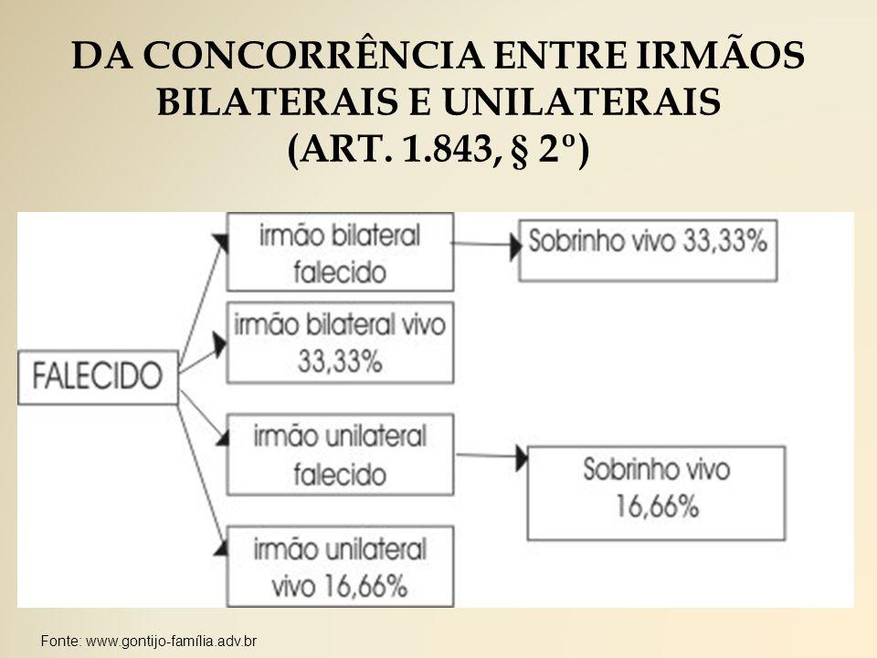DA CONCORRÊNCIA ENTRE IRMÃOS BILATERAIS E UNILATERAIS (ART.