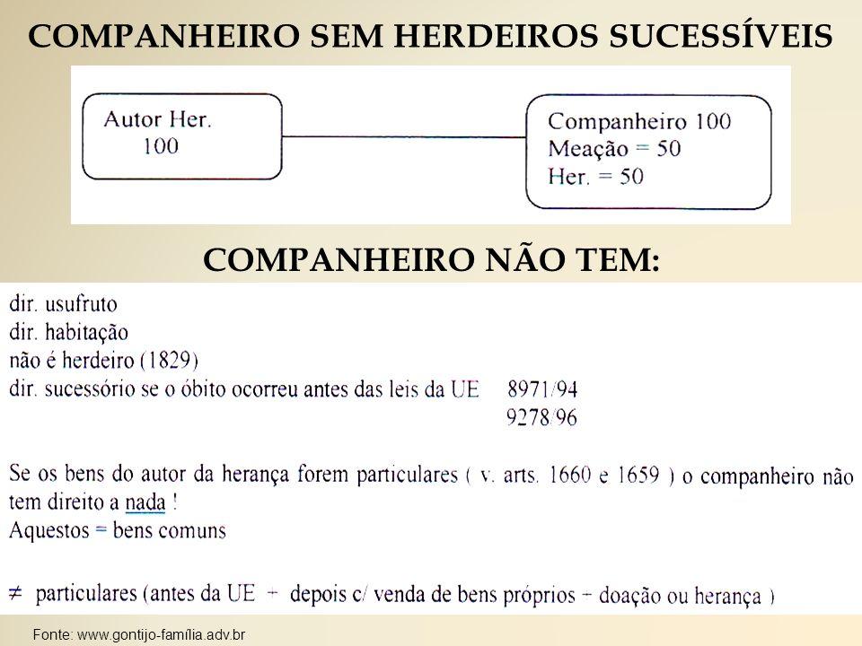 Fonte: www.gontijo-família.adv.br COMPANHEIRO SEM HERDEIROS SUCESSÍVEIS COMPANHEIRO NÃO TEM: