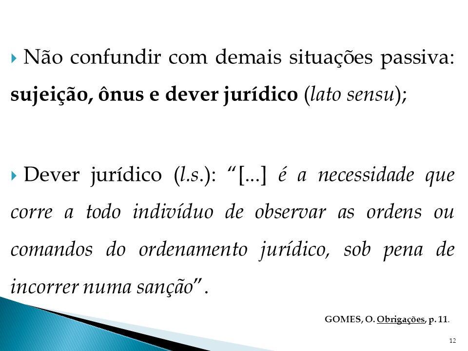 Não confundir com demais situações passiva: sujeição, ônus e dever jurídico ( lato sensu ); Dever jurídico ( l.s.): [...] é a necessidade que corre a