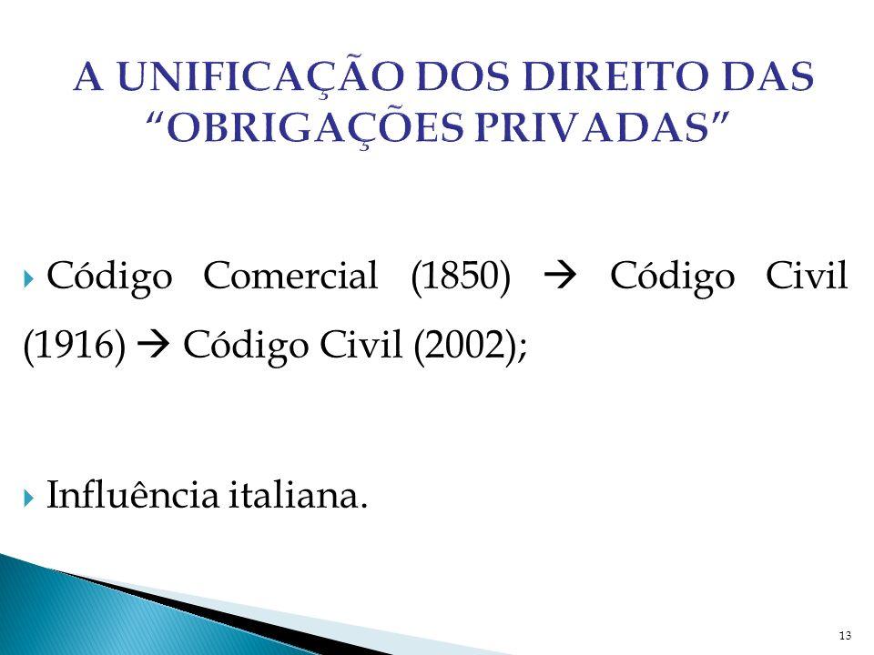 Código Comercial (1850) Código Civil (1916) Código Civil (2002); Influência italiana. 13