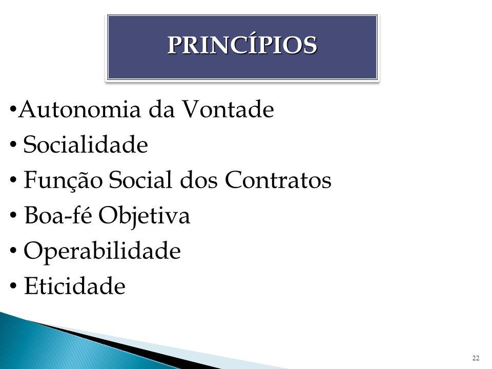 22 PRINCÍPIOSPRINCÍPIOS Autonomia da Vontade Socialidade Função Social dos Contratos Boa-fé Objetiva Operabilidade Eticidade