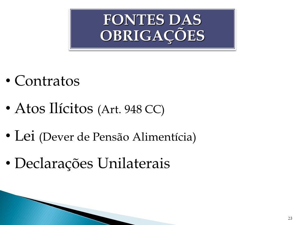 23 FONTES DAS OBRIGAÇÕES Contratos Atos Ilícitos (Art. 948 CC) Lei (Dever de Pensão Alimentícia) Declarações Unilaterais
