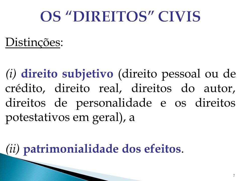Distinções: (i) direito subjetivo (direito pessoal ou de crédito, direito real, direitos do autor, direitos de personalidade e os direitos potestativo