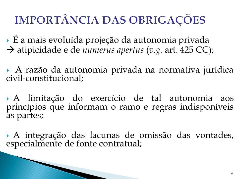 É a mais evoluída projeção da autonomia privada atipicidade e de numerus apertus ( v.g. art. 425 CC); A razão da autonomia privada na normativa jurídi