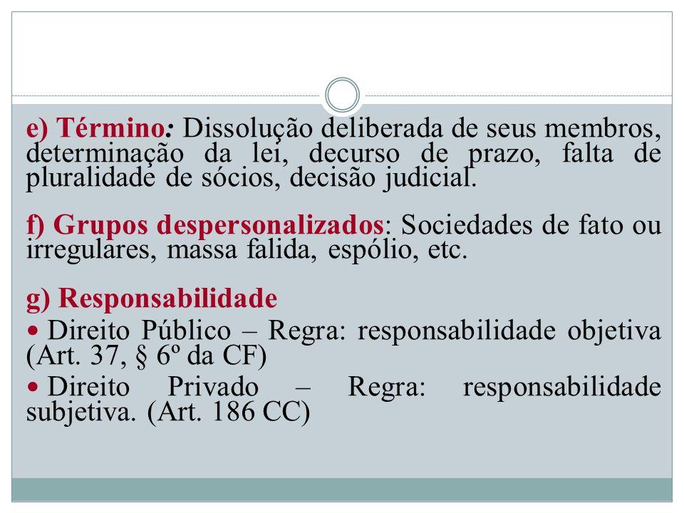 e) Término: Dissolução deliberada de seus membros, determinação da lei, decurso de prazo, falta de pluralidade de sócios, decisão judicial. f) Grupos