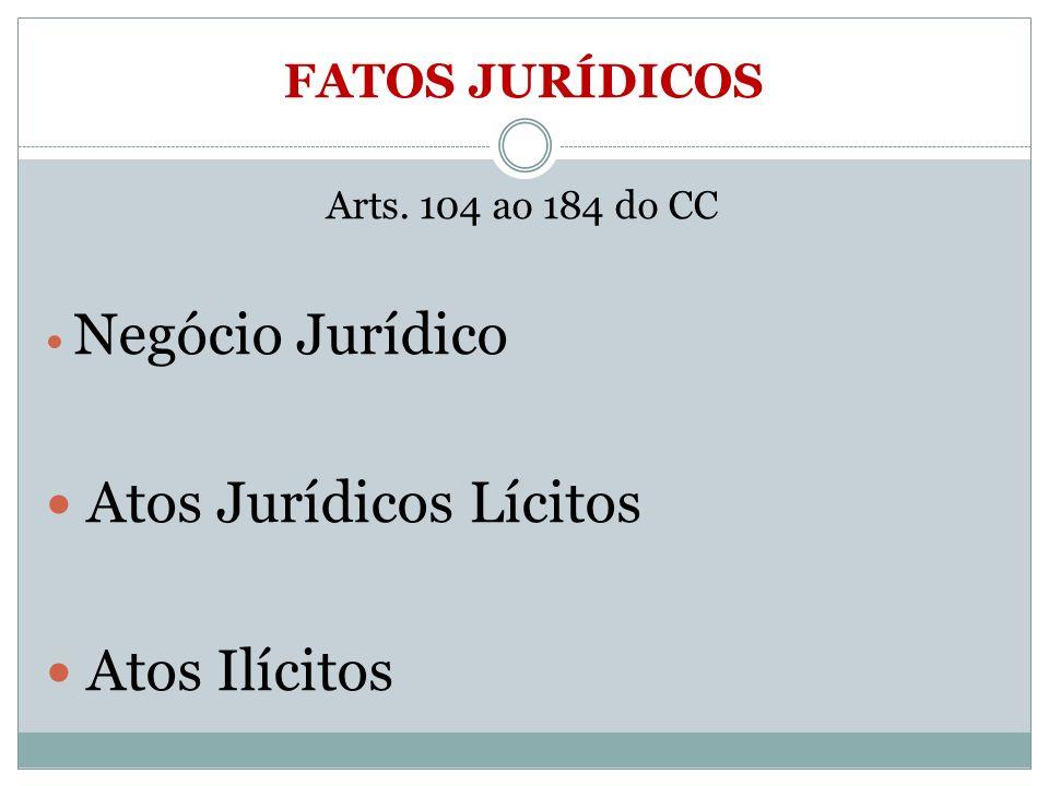 FATOS JURÍDICOS Arts. 104 ao 184 do CC Negócio Jurídico Atos Jurídicos Lícitos Atos Ilícitos