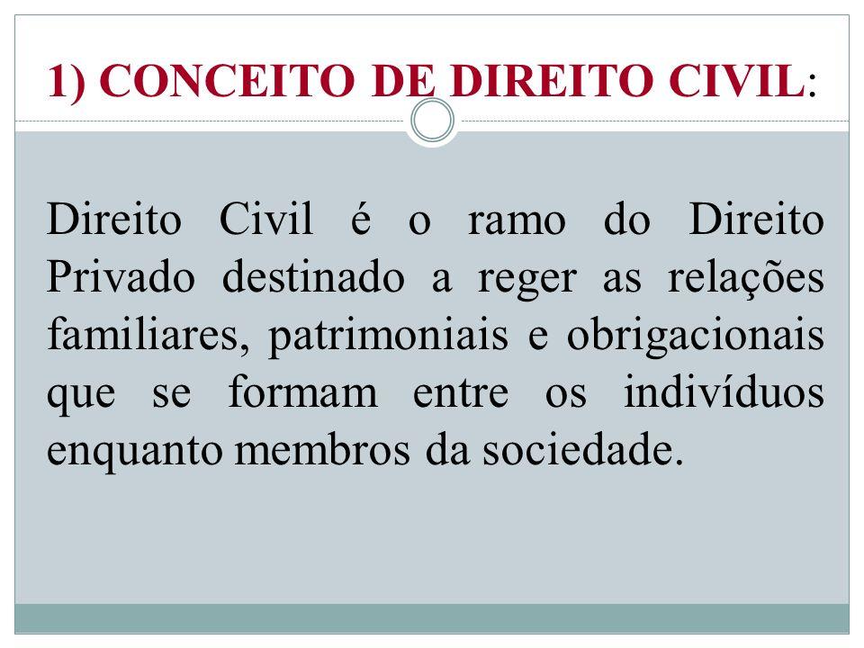 1) CONCEITO DE DIREITO CIVIL: Direito Civil é o ramo do Direito Privado destinado a reger as relações familiares, patrimoniais e obrigacionais que se