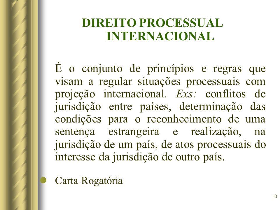10 DIREITO PROCESSUAL INTERNACIONAL É o conjunto de princípios e regras que visam a regular situações processuais com projeção internacional. Exs: con