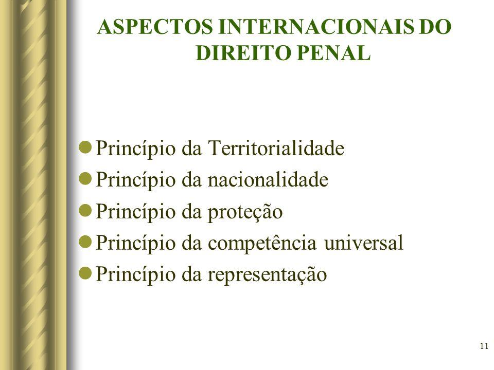 ASPECTOS INTERNACIONAIS DO DIREITO PENAL Princípio da Territorialidade Princípio da nacionalidade Princípio da proteção Princípio da competência unive
