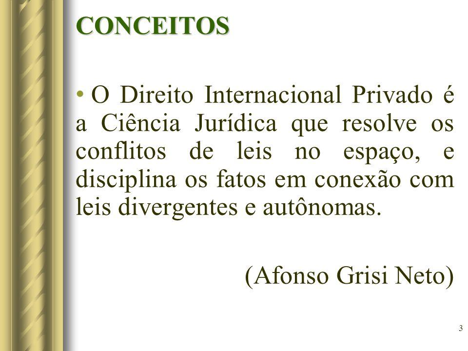 3 CONCEITOS O Direito Internacional Privado é a Ciência Jurídica que resolve os conflitos de leis no espaço, e disciplina os fatos em conexão com leis