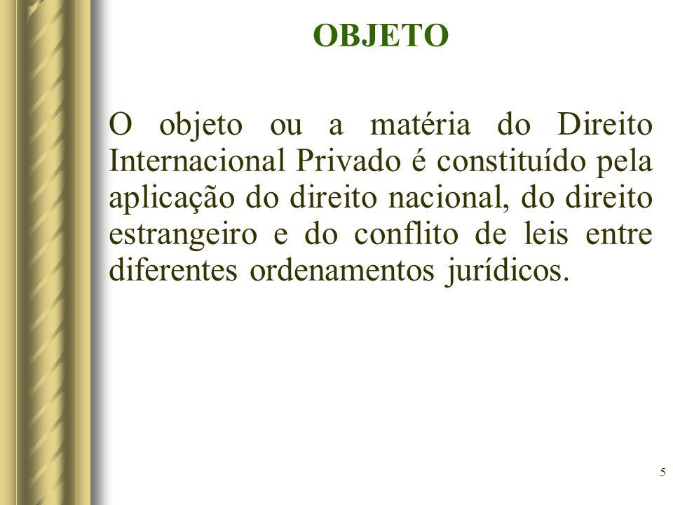 5 OBJETO O objeto ou a matéria do Direito Internacional Privado é constituído pela aplicação do direito nacional, do direito estrangeiro e do conflito