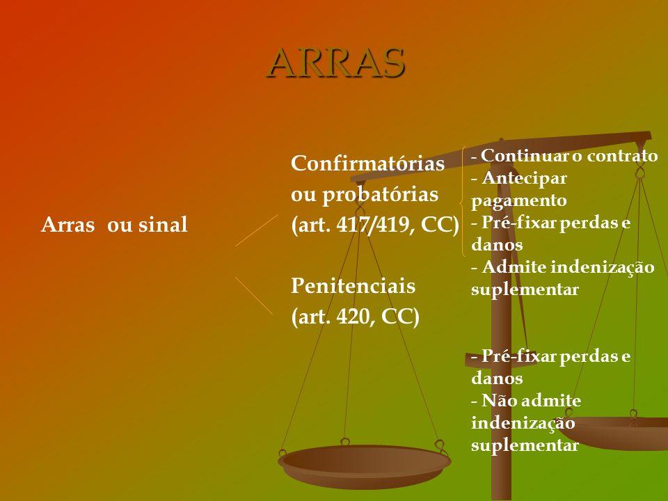 ARRAS Confirmatórias ou probatórias Arras ou sinal (art. 417/419, CC) Penitenciais (art. 420, CC) - Continuar o contrato - Antecipar pagamento - Pré-f