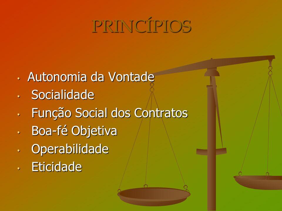 PRINCÍPIOS Autonomia da Vontade Autonomia da Vontade Socialidade Socialidade Função Social dos Contratos Função Social dos Contratos Boa-fé Objetiva B