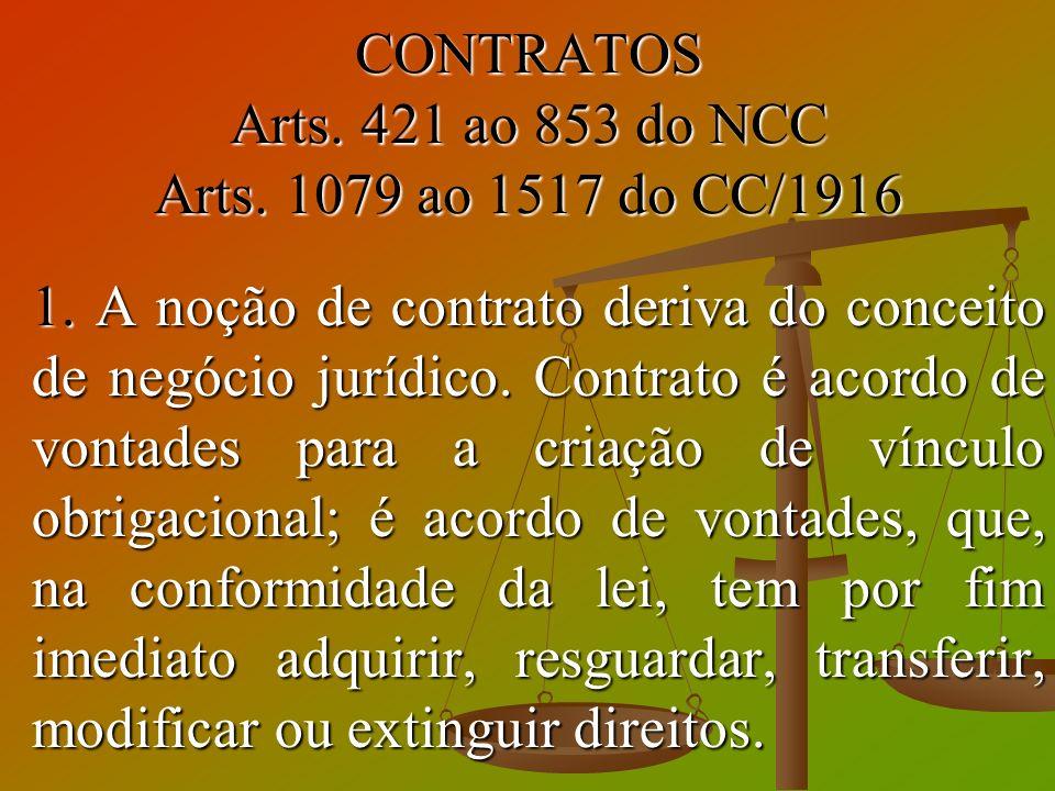 CONTRATOS Arts. 421 ao 853 do NCC Arts. 1079 ao 1517 do CC/1916 1. A noção de contrato deriva do conceito de negócio jurídico. Contrato é acordo de vo