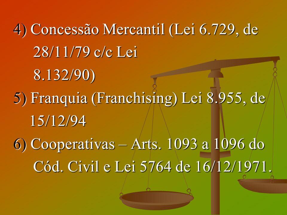 4) Concessão Mercantil (Lei 6.729, de 28/11/79 c/c Lei 28/11/79 c/c Lei 8.132/90) 8.132/90) 5) Franquia (Franchising) Lei 8.955, de 15/12/94 15/12/94
