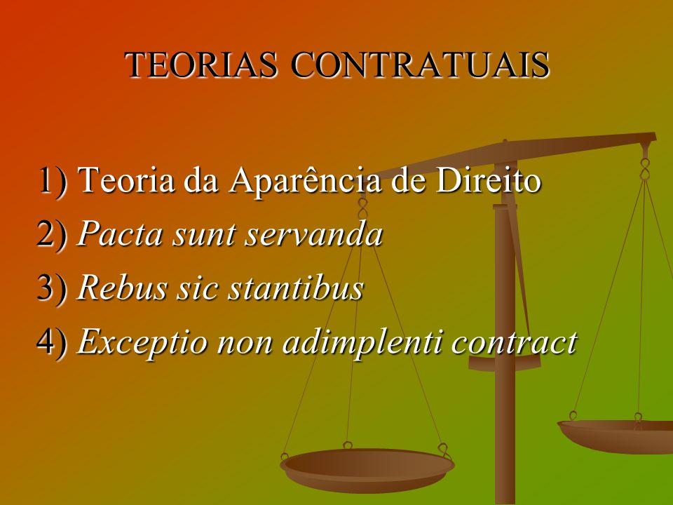 TEORIAS CONTRATUAIS 1) Teoria da Aparência de Direito 2) Pacta sunt servanda 3) Rebus sic stantibus 4) Exceptio non adimplenti contract