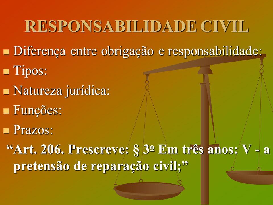 RESPONSABILIDADE CIVIL Diferença entre obrigação e responsabilidade: Diferença entre obrigação e responsabilidade: Tipos: Tipos: Natureza jurídica: Na
