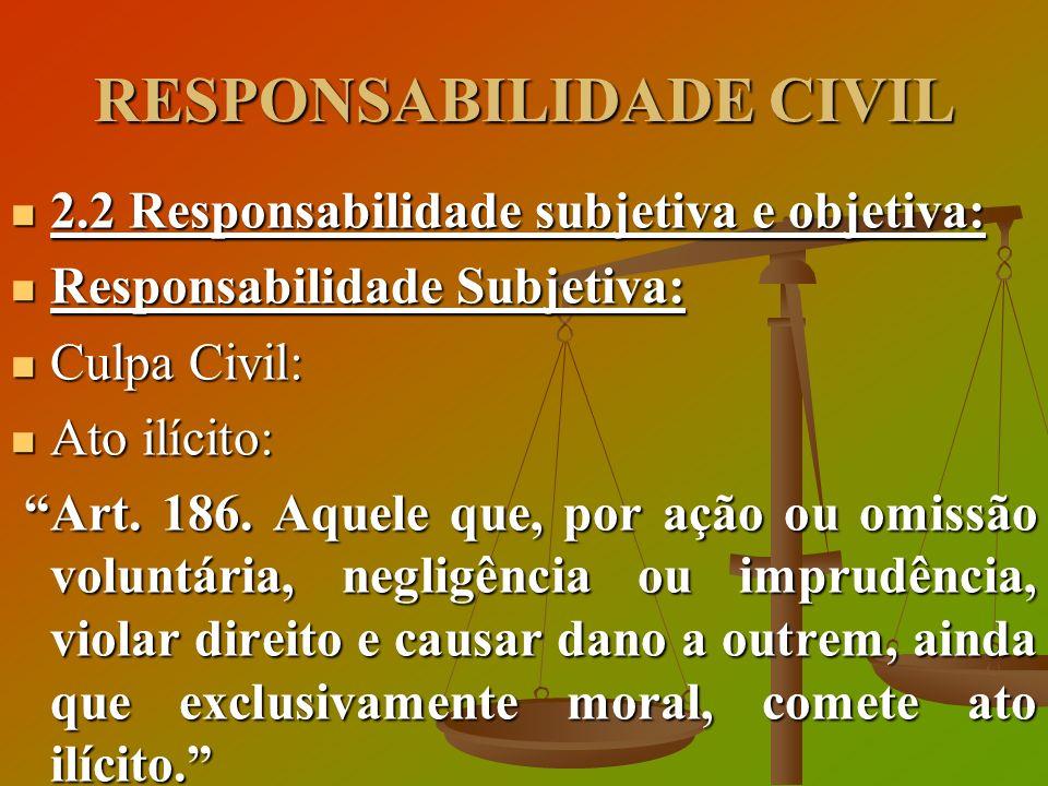 RESPONSABILIDADE CIVIL 2.2 Responsabilidade subjetiva e objetiva: 2.2 Responsabilidade subjetiva e objetiva: Responsabilidade Subjetiva: Responsabilid