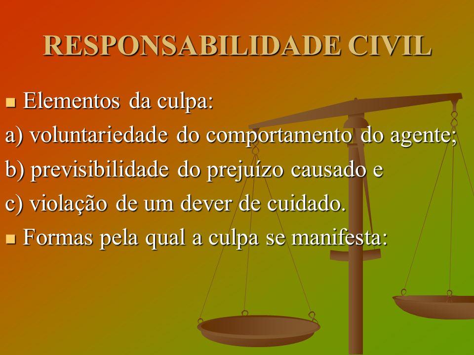 RESPONSABILIDADE CIVIL Elementos da culpa: Elementos da culpa: a) voluntariedade do comportamento do agente; b) previsibilidade do prejuízo causado e