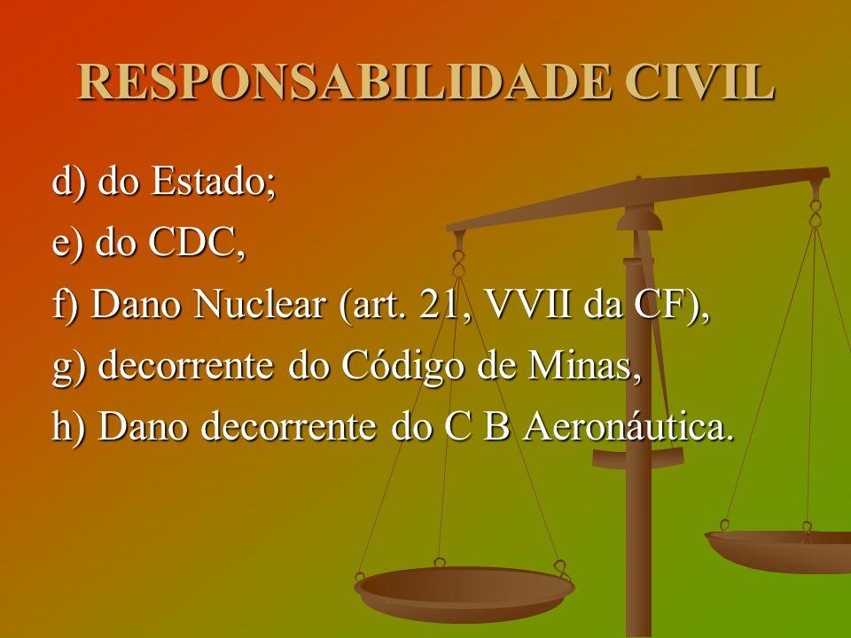 RESPONSABILIDADE CIVIL d) do Estado; e) do CDC, f) Dano Nuclear (art. 21, VVII da CF), g) decorrente do Código de Minas, h) Dano decorrente do C B Aer