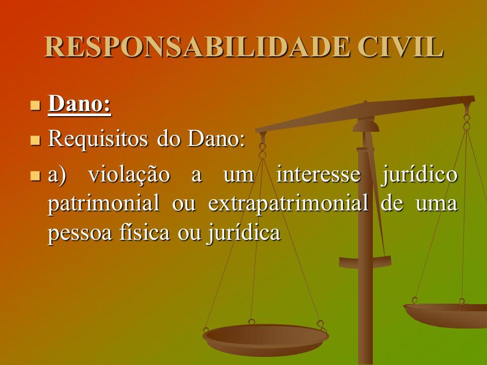 RESPONSABILIDADE CIVIL Dano: Dano: Requisitos do Dano: Requisitos do Dano: a) violação a um interesse jurídico patrimonial ou extrapatrimonial de uma