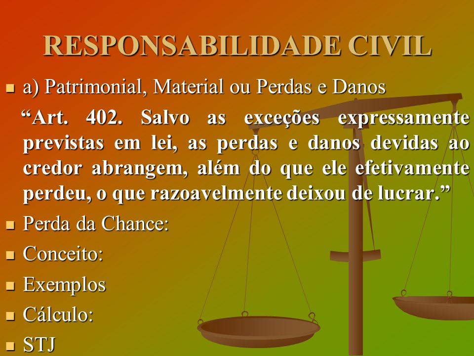RESPONSABILIDADE CIVIL a) Patrimonial, Material ou Perdas e Danos a) Patrimonial, Material ou Perdas e Danos Art. 402. Salvo as exceções expressamente