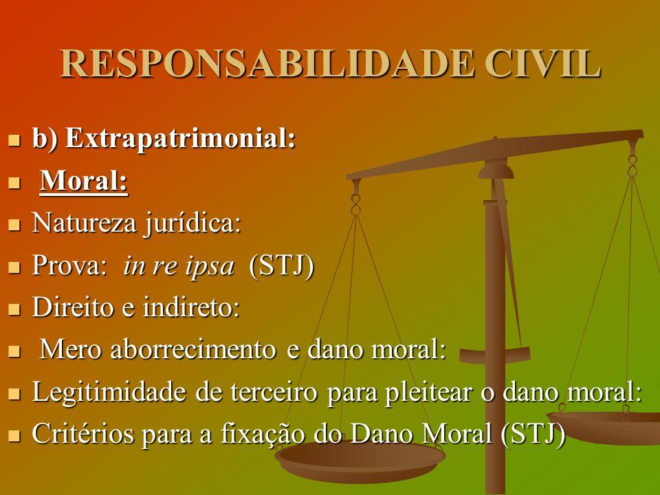 RESPONSABILIDADE CIVIL b) Extrapatrimonial: b) Extrapatrimonial: Moral: Moral: Natureza jurídica: Natureza jurídica: Prova: in re ipsa (STJ) Prova: in