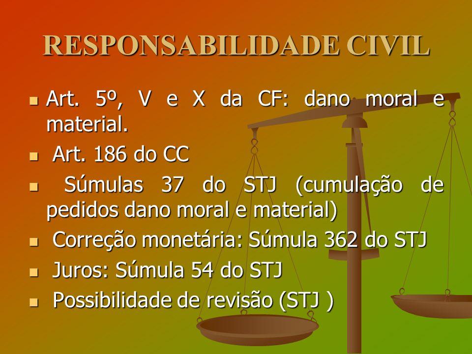 RESPONSABILIDADE CIVIL Art. 5º, V e X da CF: dano moral e material. Art. 5º, V e X da CF: dano moral e material. Art. 186 do CC Art. 186 do CC Súmulas