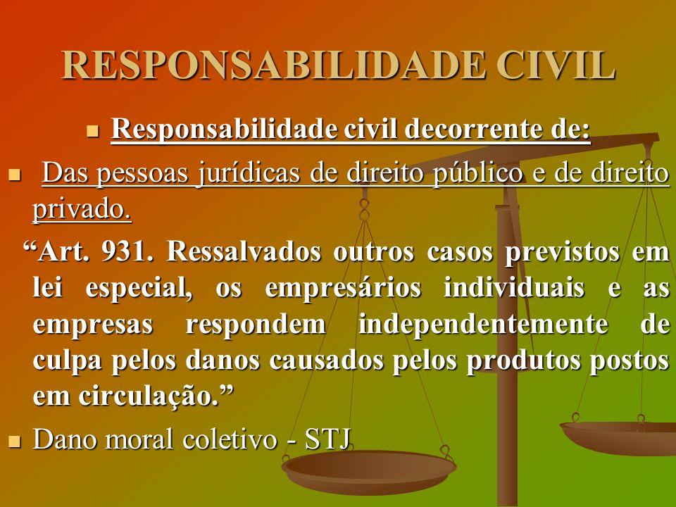 RESPONSABILIDADE CIVIL Responsabilidade civil decorrente de: Responsabilidade civil decorrente de: Das pessoas jurídicas de direito público e de direi
