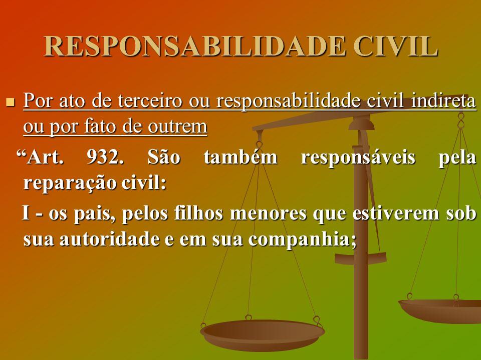 RESPONSABILIDADE CIVIL Por ato de terceiro ou responsabilidade civil indireta ou por fato de outrem Por ato de terceiro ou responsabilidade civil indi