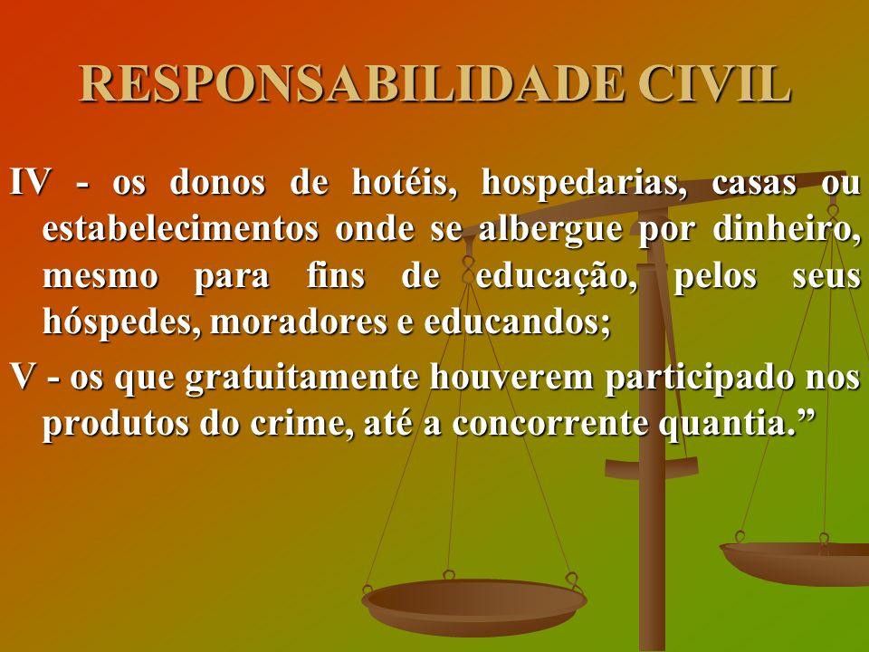 RESPONSABILIDADE CIVIL IV - os donos de hotéis, hospedarias, casas ou estabelecimentos onde se albergue por dinheiro, mesmo para fins de educação, pel