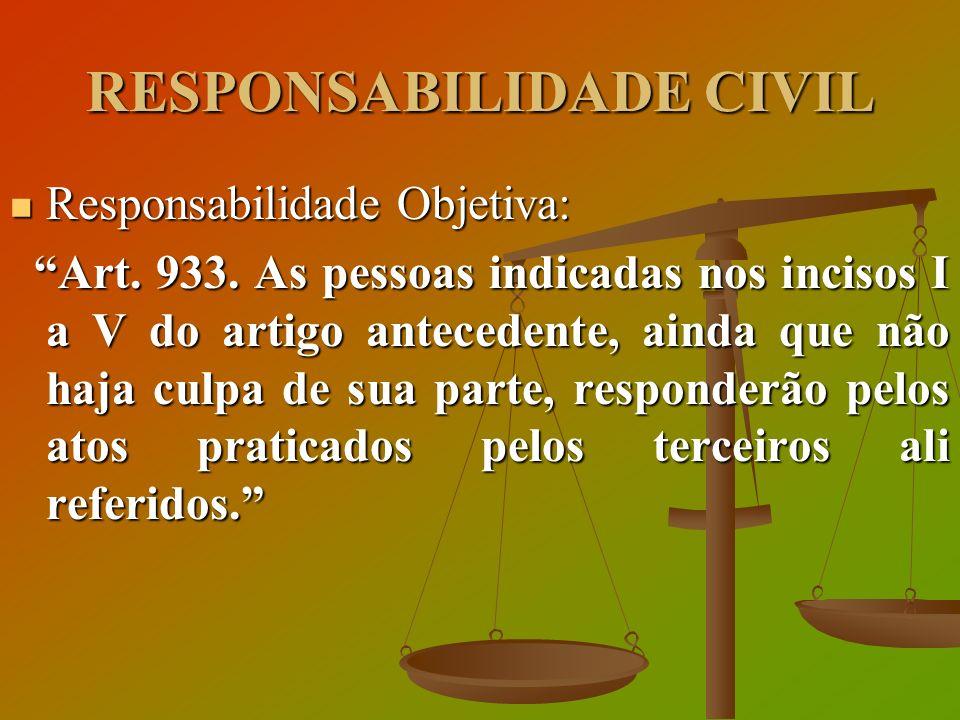 RESPONSABILIDADE CIVIL Responsabilidade Objetiva: Responsabilidade Objetiva: Art. 933. As pessoas indicadas nos incisos I a V do artigo antecedente, a