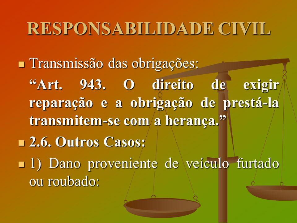 RESPONSABILIDADE CIVIL Transmissão das obrigações: Transmissão das obrigações: Art. 943. O direito de exigir reparação e a obrigação de prestá-la tran