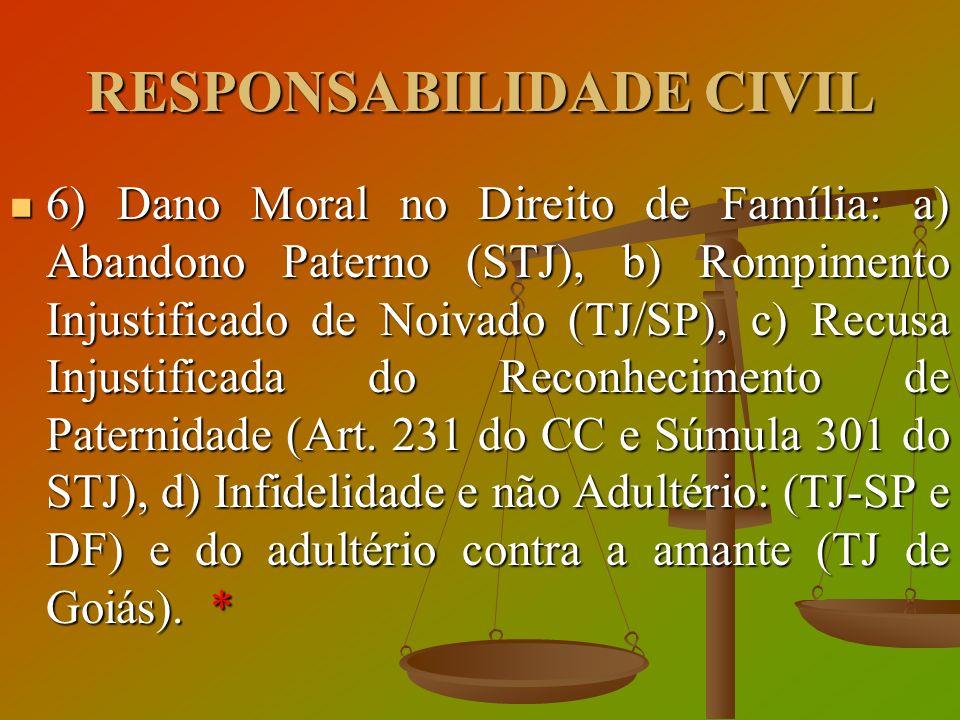 RESPONSABILIDADE CIVIL 6) Dano Moral no Direito de Família: a) Abandono Paterno (STJ), b) Rompimento Injustificado de Noivado (TJ/SP), c) Recusa Injus