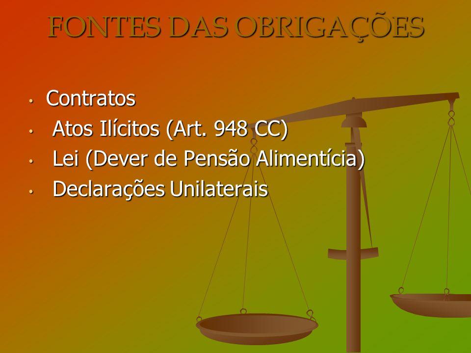 FONTES DAS OBRIGAÇÕES Contratos Contratos Atos Ilícitos (Art. 948 CC) Atos Ilícitos (Art. 948 CC) Lei (Dever de Pensão Alimentícia) Lei (Dever de Pens