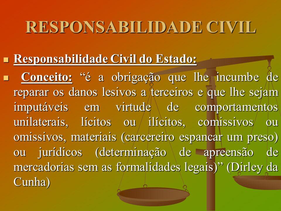 RESPONSABILIDADE CIVIL Responsabilidade Civil do Estado: Responsabilidade Civil do Estado: Conceito: é a obrigação que lhe incumbe de reparar os danos