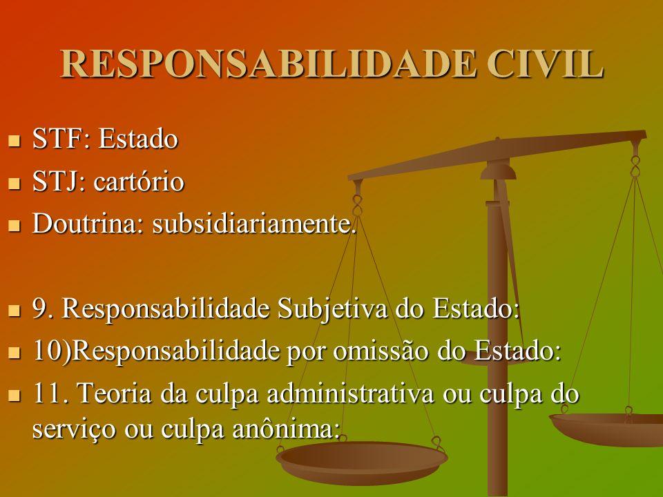 RESPONSABILIDADE CIVIL STF: Estado STF: Estado STJ: cartório STJ: cartório Doutrina: subsidiariamente. Doutrina: subsidiariamente. 9. Responsabilidade